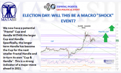 11-02-20-Election Day - Will This Be a Macro Shock Event-Cover