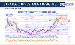 12-12-20-LONGWave - DECEMBER - Newsletter-2-Don't Forget The Rule of 20