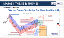 12-22-20-THESIS 2013-STATISM-Losing Our Voice - Newsletter 2 - Cover