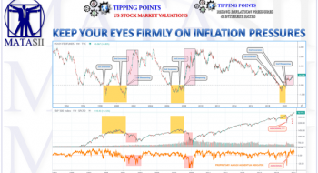 KEEP YOUR EYES FIRMLY ON INFLATION PRESSURES
