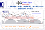 02-20-21-TIPPING POINTS-BOND BUBBLE