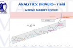 02-26-21-ANALYTICS-DRIVERS-YIELD-A Bond Market Revolt -Cover
