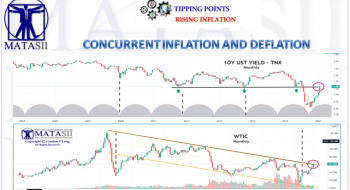 CONCURRENT INFLATION AND DEFLATION??