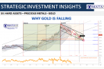 03-10-21-SII-HARD ASSETS-PRECIOUS METALS-Why Gold Is Rising-Cover