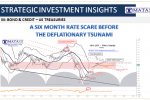 03-23-21-A Six Month Rate Scare Before the Deflationary Tsunami - Cover