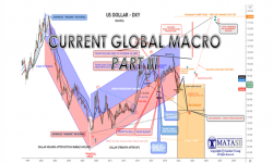 03-24-21-Current Global Macro - Part III - Cover-F1