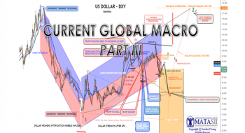IN-DEPTH: TRANSCRIPTION – UnderTheLens – APRIL – CURRENT GLOBAL MACRO – Part III