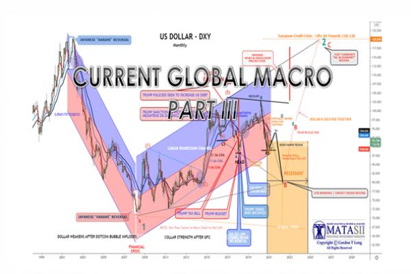 03-24-21-Current Global Macro - Part III - Cover-F1