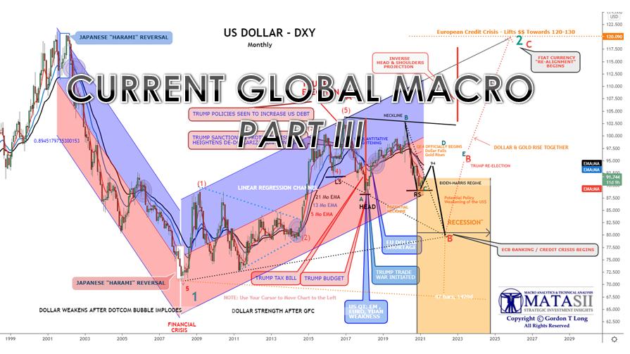 03-24-21-Current Global Macro - Part III - Cover-b