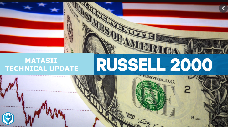 10-31-20-RUSSELL 2000 Update