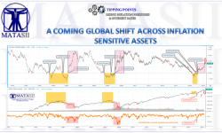 LONGWave - 04-14-21 - APRIL - Newsletter - The Coming Global Shift Across Inflation Sensitive Assets-Cover
