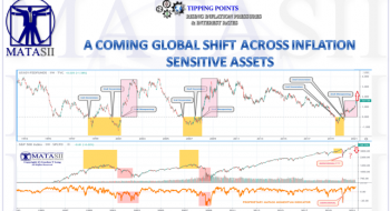 A COMING GLOBAL SHIFT ACROSS INFLATION SENSITIVE ASSETS