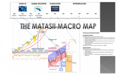 UnderTheLens - 04-21-21 - MAY - The Matasii Macro Map - Cover F1