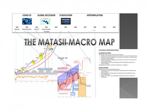 UnderTheLens - 04-21-21 - MAY - The Matasii Macro Map - Cover F1