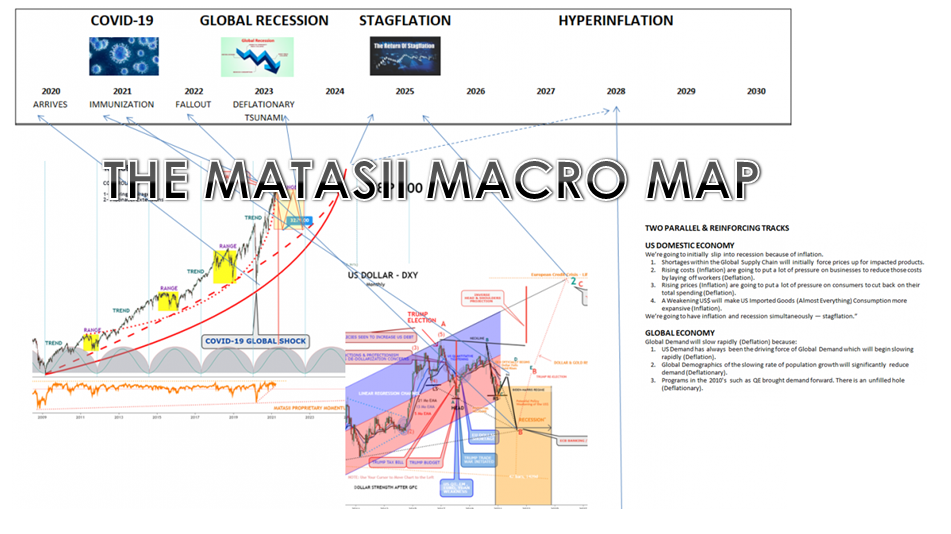 UnderTheLens - 04-21-21 - MAY - The Matasii Macro Map - Cover