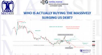 WHO IS ACTUALLY BUYING THE MASSIVELY SURGING US DEBT?