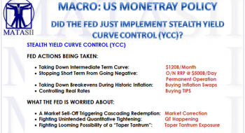 DID THE FED JUST IMPLEMENT STEALTH YIELD CURVE CONTROL (YCC)?