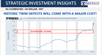 HISTORIC TWIN DEFICITS WILL COME WITH A MAJOR COST!