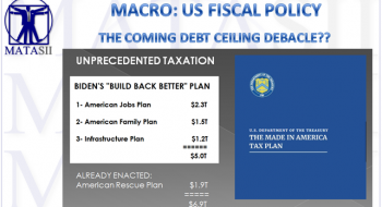 THE COMING DEBT CEILING DEBACLE??
