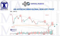 LONGWave - 09-08-21 - SEPTEMBER - Market Topping Signals To Watch-PART II-Newsletter-2-Cover