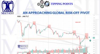 AN APPROACHING GLOBAL RISK-OFF PIVOT