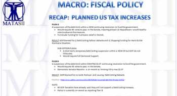 RECAP:  PLANNED US TAX INCREASES