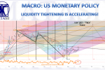 UnderTheLens - 08-25-21 - SEPTEMBER - Market Topping Signals To Watch-PART I-Newsletter-2-Cover