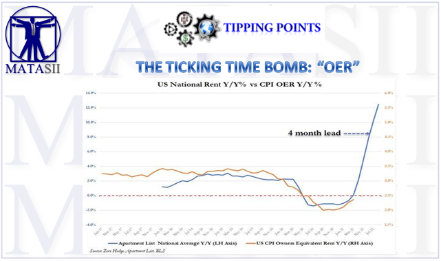 UnderTheLens - 08-25-21 - SEPTEMBER - Market Topping Signals To Watch-PART I-Newsletter-3-Cover