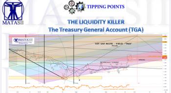 THE LIQUIDITY KILLER: The Treasury General Account (TGA)