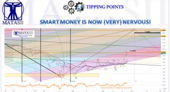 SMART MONEY IS NOW (VERY) NERVOUS!
