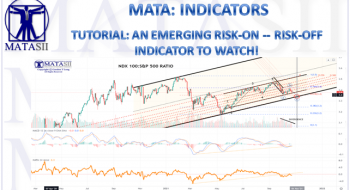 TUTORIAL: AN EMERGING RISK-ON — RISK-OFF INDICATOR TO WATCH
