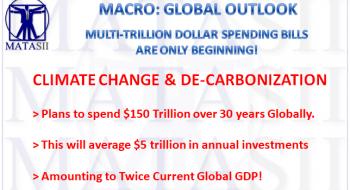 MULTI-TRILLION DOLLAR SPENDING BILLS ARE ONLY BEGINNING!