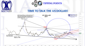 TIME TO TALK THE US DOLLAR!